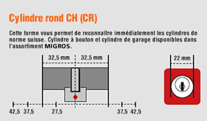 Ferrures de portes cylindre ronde CH