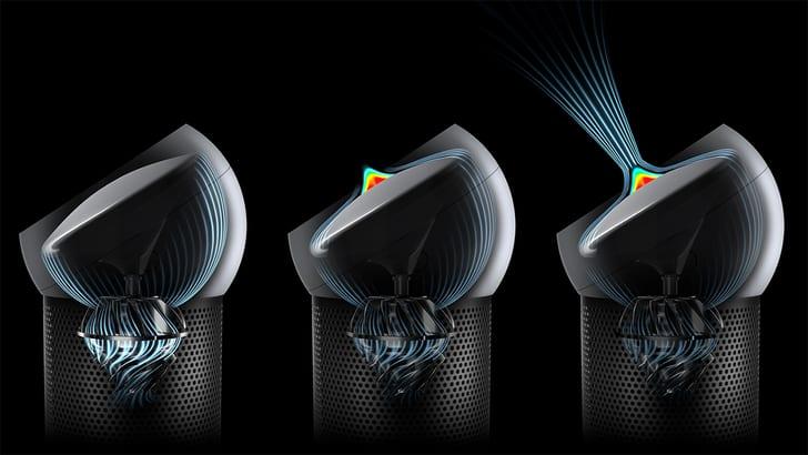 Technologie Dyson Core Flow™