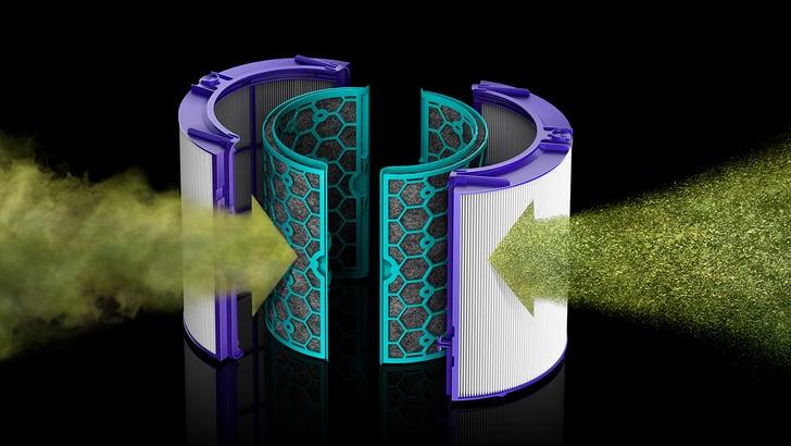 Entfernt dank der hocheffizienten Filtration mit 360°-versiegelten HEPA- und Aktivkohlefiltern die Schadstoffe aus der Luft